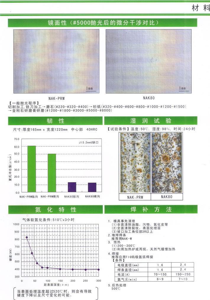 NAK-PRM塑料模具钢